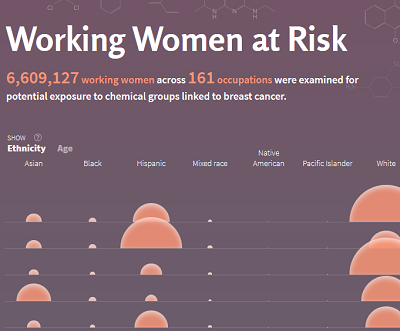 partial screenshot of the worker exposure visualization